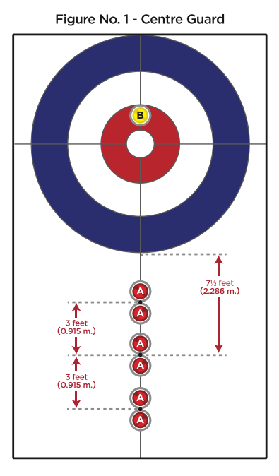 mixed_doubles_centre_guard_positions