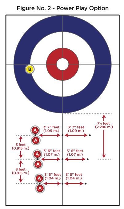 mixed_doubles_power_play_positions